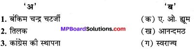 MP Board Class 10th Social Science Solutions Chapter 8 भारत में राष्ट्रीय जागृति एवं राजनैतिक संगठनों की स्थापना 2