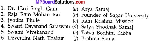MP Board Class 10th Social Science Solutions Chapter 8 National Awakening and Establishment of Political Organizations in India img 1