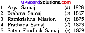 MP Board Class 10th Social Science Solutions Chapter 8 National Awakening and Establishment of Political Organizations in India img 5