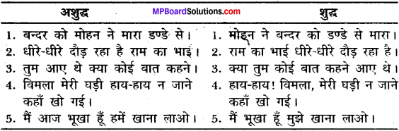 MP Board Class 11 General Hindi व्याकरण अशुद्ध गद्यांश की भाषा का परिमार्जन img-5