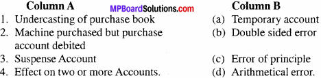 MP Board Class 11th Accountancy Important Questions Chapter 10 Rectification of Errors 1
