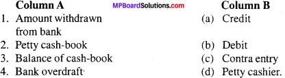 MP Board Class 11th Accountancy Important Questions Chapter 5 Subsidiary Books-I