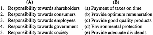 MP Board Class 11th Business Studies Important Questions Chapter 2 Forms of Business Organisation 6 - Copy