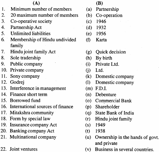 MP Board Class 11th Business Studies Important Questions Chapter 2 Forms of Business Organisation 8 - Copy