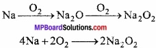 MP Board Class 11th Chemistry Important Questions Chapter 10 s - Block Elements img 16