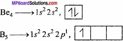 MP Board Class 11th Chemistry Important Questions Chapter 10 s - Block Elements img 8