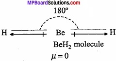 MP Board Class 11th Chemistry Important Questions Chapter 4 Chemical Bonding and Molecular Structure img 3