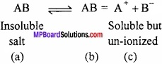 MP Board Class 11th Chemistry Important Questions Chapter 7 Equilibrium img 10