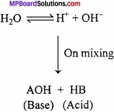 MP Board Class 11th Chemistry Important Questions Chapter 7 Equilibrium img 6