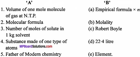 MP Board Class 11th Chemistry Important Questions Unit 1 Some Basic Concepts of Chemistry image 1
