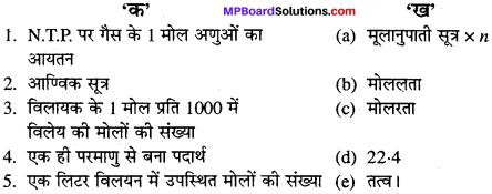 MP Board Class 11th Chemistry Solutions Chapter 1 रसायन विज्ञान की कुछ मूल अवधारणाएँ - 20