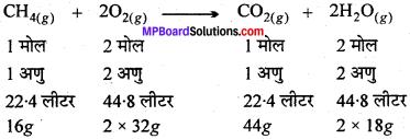 MP Board Class 11th Chemistry Solutions Chapter 1 रसायन विज्ञान की कुछ मूल अवधारणाएँ - 29