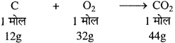 Mp Board Class 11th Chemistry Solution