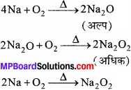 MP Board Class 11th Chemistry Solutions Chapter 10 s-ब्लॉक तत्त्व - 53