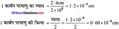 MP Board Class 11th Chemistry Solutions Chapter 2 परमाणु की संरचना - 18