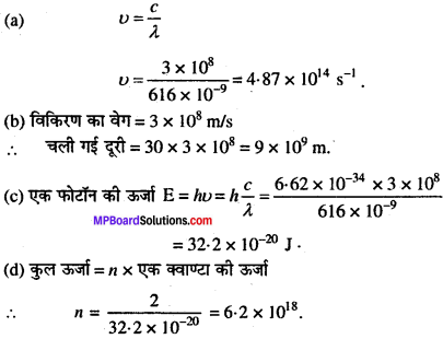 MP Board Class 11th Chemistry Solutions Chapter 2 परमाणु की संरचना - 20