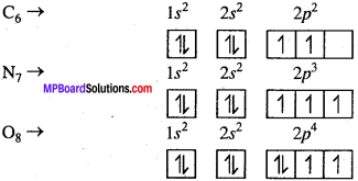 MP Board Class 11th Chemistry Solutions Chapter 2 परमाणु की संरचना - 38