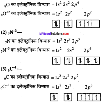 MP Board Class 11th Chemistry Solutions Chapter 2 परमाणु की संरचना - 39