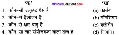 MP Board Class 11th Chemistry Solutions Chapter 3 तत्त्वों का वर्गीकरण एवं गुणधर्मों में आवर्तिता - 5
