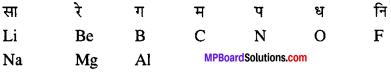 MP Board Class 11th Chemistry Solutions Chapter 3 तत्त्वों का वर्गीकरण एवं गुणधर्मों में आवर्तिता - 6