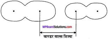 MP Board Class 11th Chemistry Solutions Chapter 3 तत्त्वों का वर्गीकरण एवं गुणधर्मों में आवर्तिता - 8