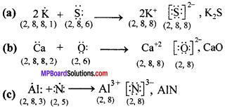 MP Board Class 11th Chemistry Solutions Chapter 4 रासायनिक आबंधन तथा आण्विक संरचना - 12