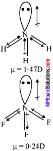 MP Board Class 11th Chemistry Solutions Chapter 4 रासायनिक आबंधन तथा आण्विक संरचना - 19