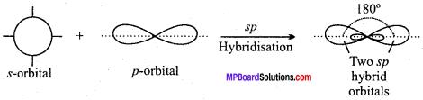 MP Board Class 11th Chemistry Solutions Chapter 4 रासायनिक आबंधन तथा आण्विक संरचना - 20