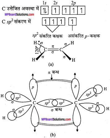 MP Board Class 11th Chemistry Solutions Chapter 4 रासायनिक आबंधन तथा आण्विक संरचना - 23