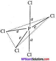 MP Board Class 11th Chemistry Solutions Chapter 4 रासायनिक आबंधन तथा आण्विक संरचना - 30