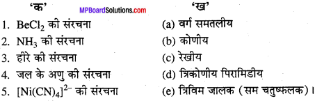 MP Board Class 11th Chemistry Solutions Chapter 4 रासायनिक आबंधन तथा आण्विक संरचना - 32