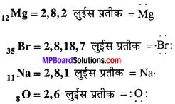MP Board Class 11th Chemistry Solutions Chapter 4 रासायनिक आबंधन तथा आण्विक संरचना - 34