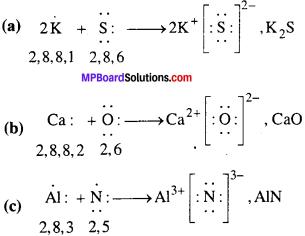 MP Board Class 11th Chemistry Solutions Chapter 4 रासायनिक आबंधन तथा आण्विक संरचना - 35