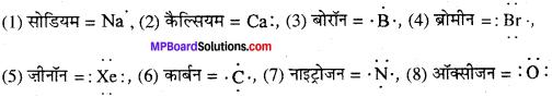 MP Board Class 11th Chemistry Solutions Chapter 4 रासायनिक आबंधन तथा आण्विक संरचना - 36