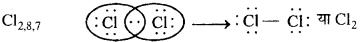 MP Board Class 11th Chemistry Solutions Chapter 4 रासायनिक आबंधन तथा आण्विक संरचना - 45