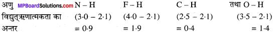 MP Board Class 11th Chemistry Solutions Chapter 4 रासायनिक आबंधन तथा आण्विक संरचना - 55