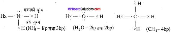MP Board Class 11th Chemistry Solutions Chapter 4 रासायनिक आबंधन तथा आण्विक संरचना - 62