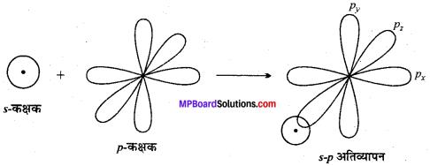 MP Board Class 11th Chemistry Solutions Chapter 4 रासायनिक आबंधन तथा आण्विक संरचना - 64