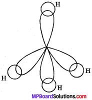 MP Board Class 11th Chemistry Solutions Chapter 4 रासायनिक आबंधन तथा आण्विक संरचना - 67