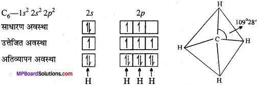 MP Board Class 11th Chemistry Solutions Chapter 4 रासायनिक आबंधन तथा आण्विक संरचना - 68