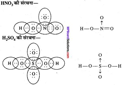 MP Board Class 11th Chemistry Solutions Chapter 4 रासायनिक आबंधन तथा आण्विक संरचना - 69