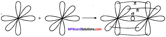 MP Board Class 11th Chemistry Solutions Chapter 4 रासायनिक आबंधन तथा आण्विक संरचना - 71