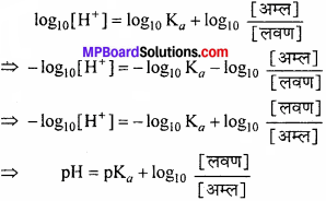 MP Board Class 11th Chemistry Solutions Chapter 7 साम्यावस्था - 113