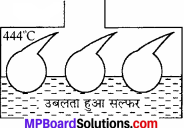 MP Board Class 11th Chemistry Solutions Chapter 7 साम्यावस्था - 114