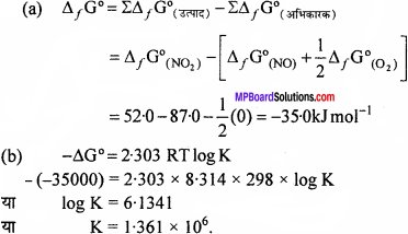 MP Board Class 11th Chemistry Solutions Chapter 7 साम्यावस्था - 20