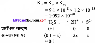 MP Board Class 11th Chemistry Solutions Chapter 7 साम्यावस्था - 35