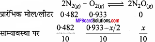 MP Board Class 11th Chemistry Solutions Chapter 7 साम्यावस्था - 4