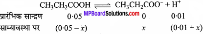 MP Board Class 11th Chemistry Solutions Chapter 7 साम्यावस्था - 55