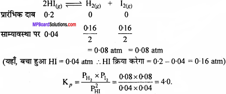 MP Board Class 11th Chemistry Solutions Chapter 7 साम्यावस्था - 7