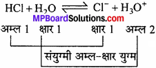 MP Board Class 11th Chemistry Solutions Chapter 7 साम्यावस्था - 94